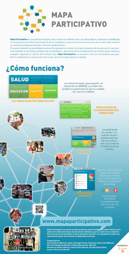 mapa participativo2