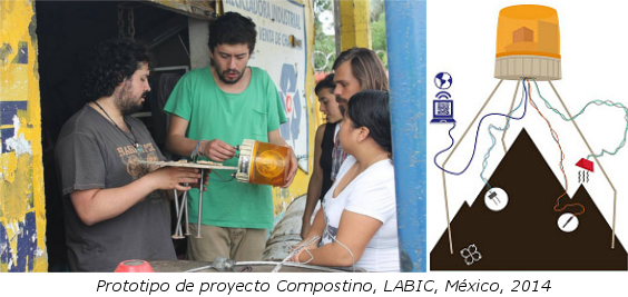 prototipo labicmx